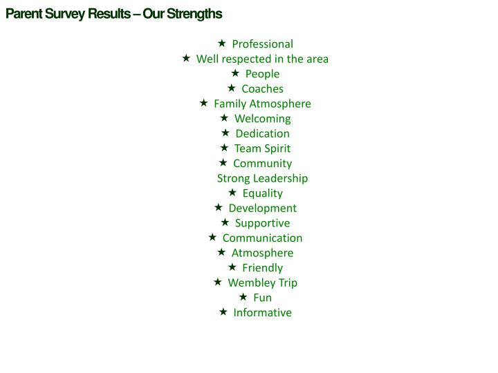 Parent Survey Results – Our Strengths