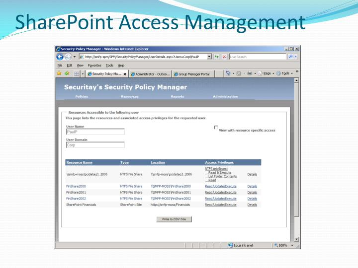 SharePoint Access Management