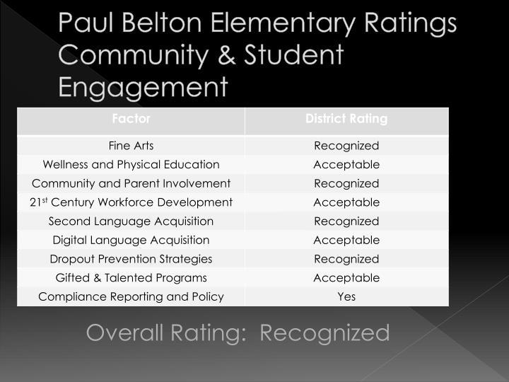 Paul Belton Elementary Ratings
