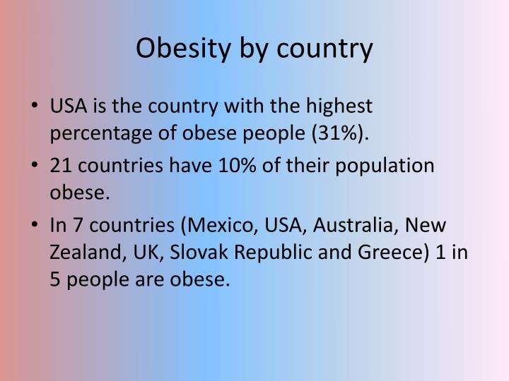 Obesity by country