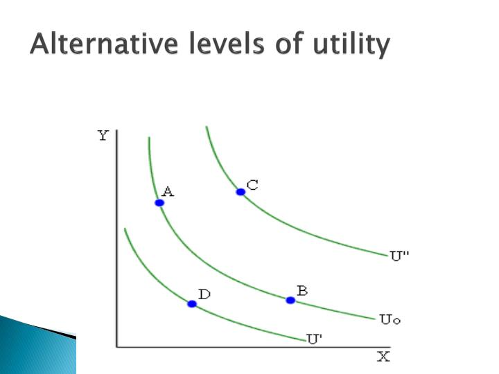 Alternative levels of utility