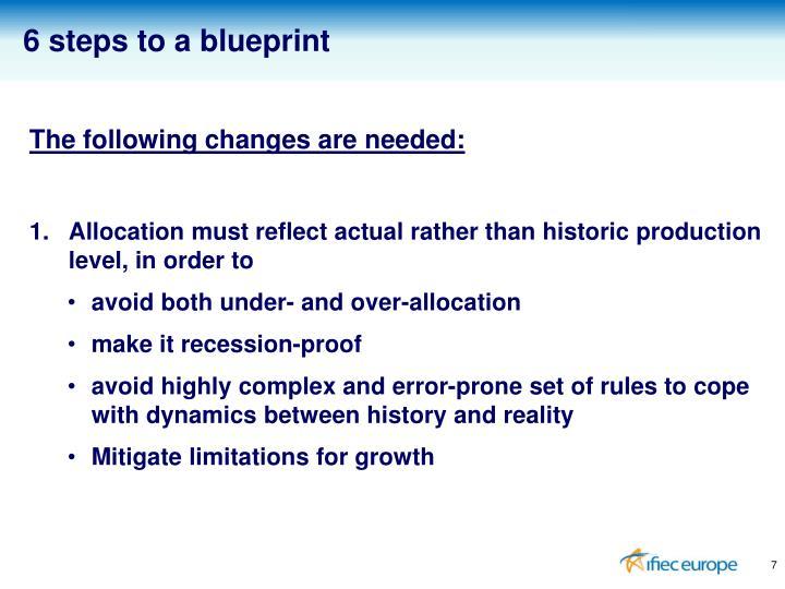6 steps to a blueprint