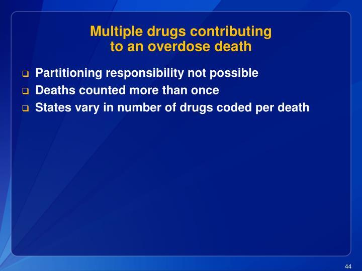 Multiple drugs contributing