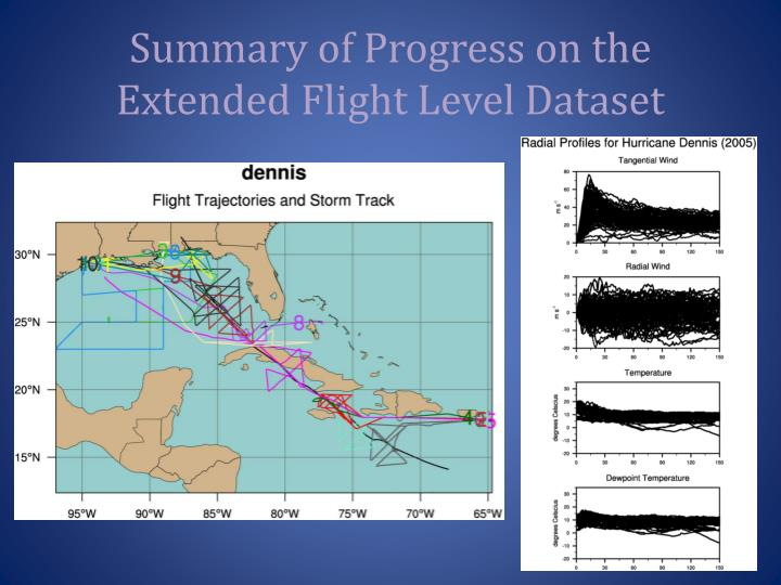 Summary of Progress on the Extended Flight Level Dataset