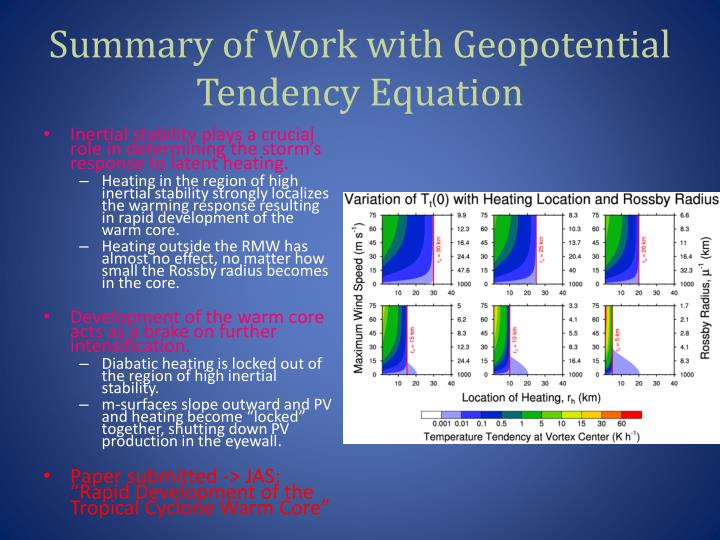 Summary of work with geopotential tendency equation