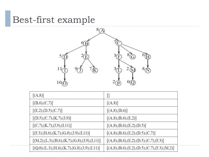 Best-first example
