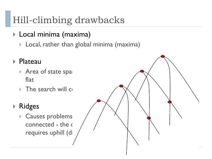 Hill-climbing drawbacks