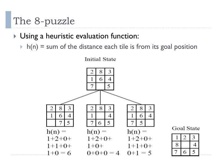 The 8-puzzle