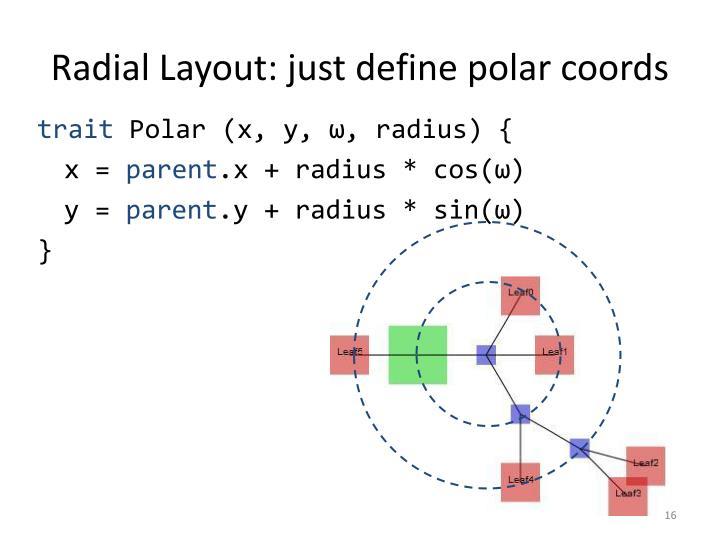Radial Layout: just define polar