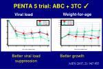penta 5 trial abc 3tc
