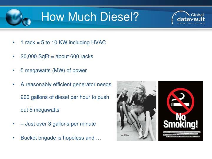 How Much Diesel?
