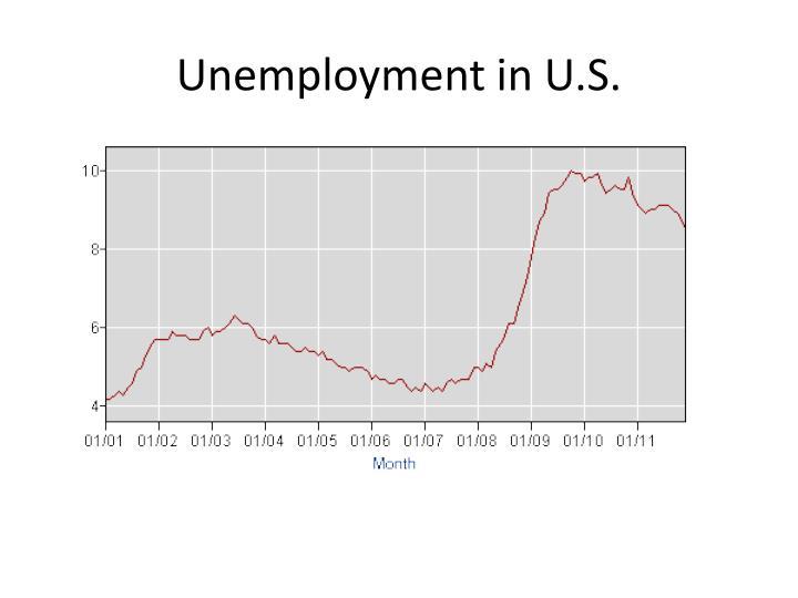 Unemployment in U.S.
