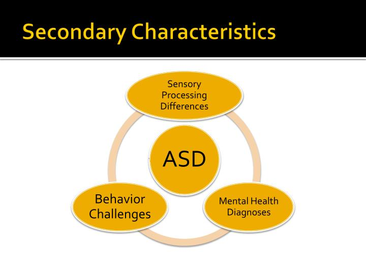 Secondary Characteristics