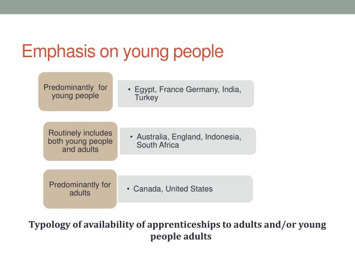 Typology of availability of apprenticeships to adults and/or young people adults