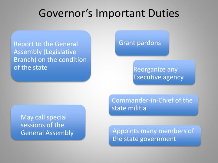 Appoints many members of the state government