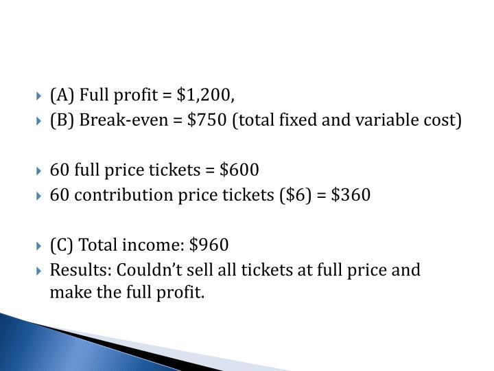 (A) Full profit = $1,200,