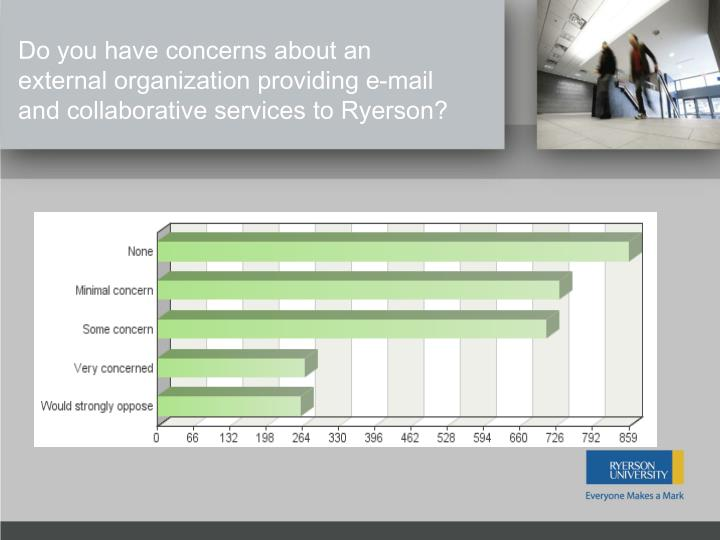 Do you have concerns about an external organization providing e-mail and collaborative services to Ryerson?