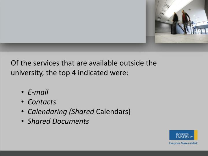 Of the services that are available outside the university, the top 4