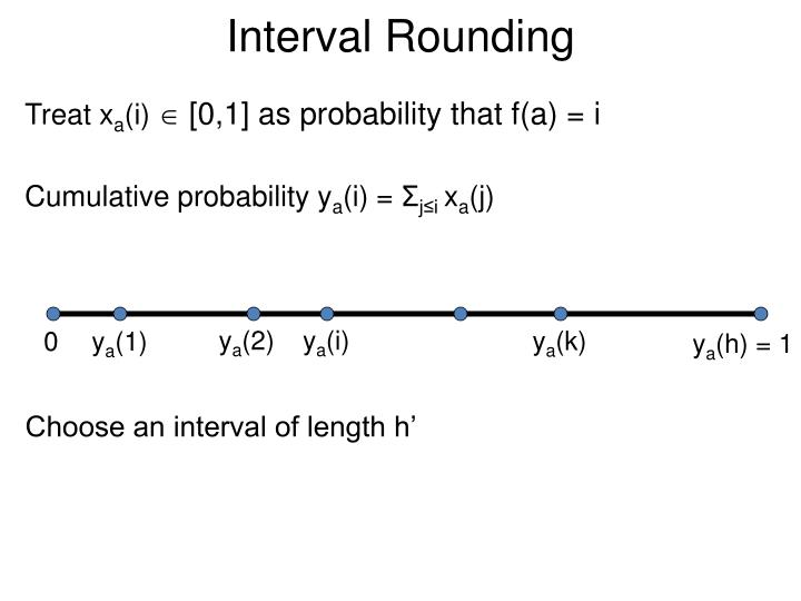 Interval Rounding