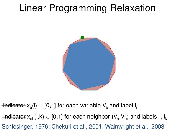 Linear Programming Relaxation