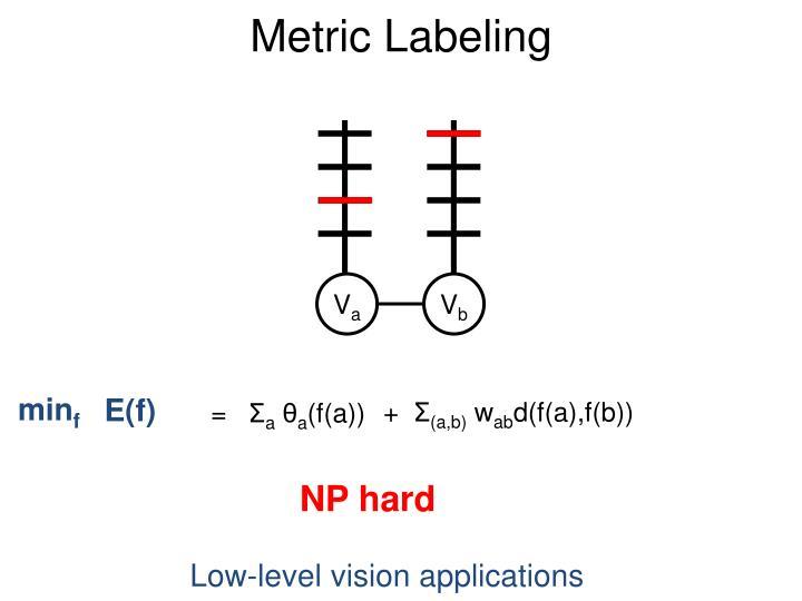 Metric Labeling