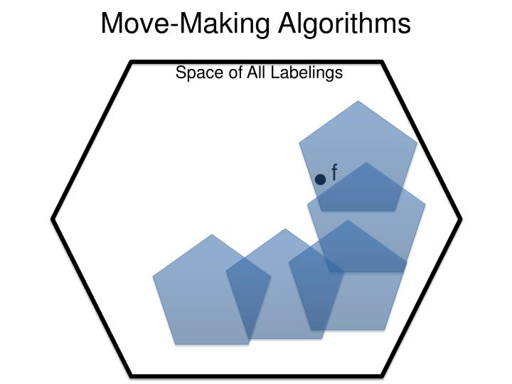 Move-Making Algorithms