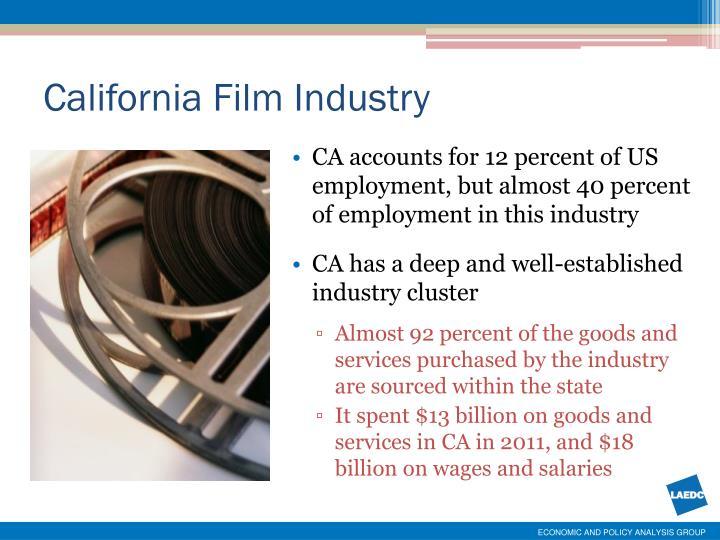 California Film Industry