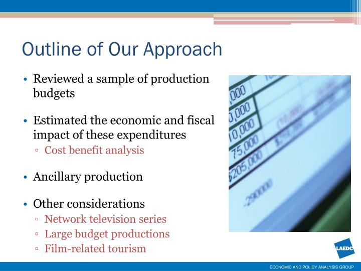 Outline of Our Approach