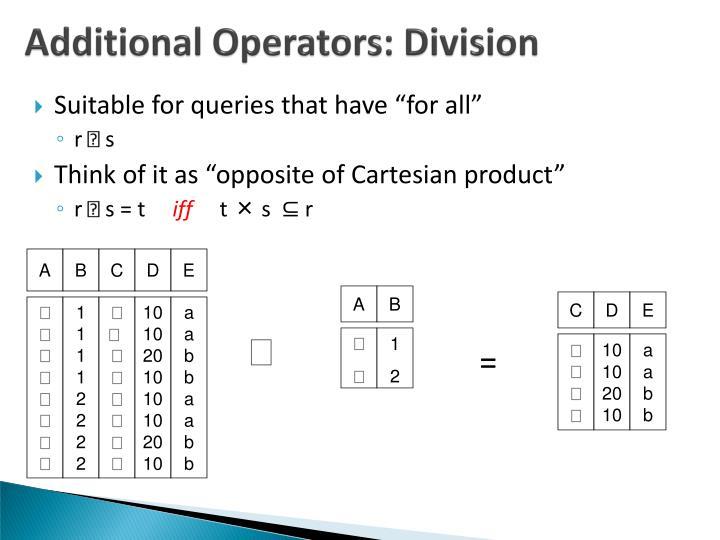 Additional Operators: Division