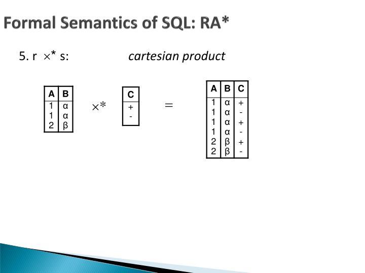 Formal Semantics of SQL: RA*