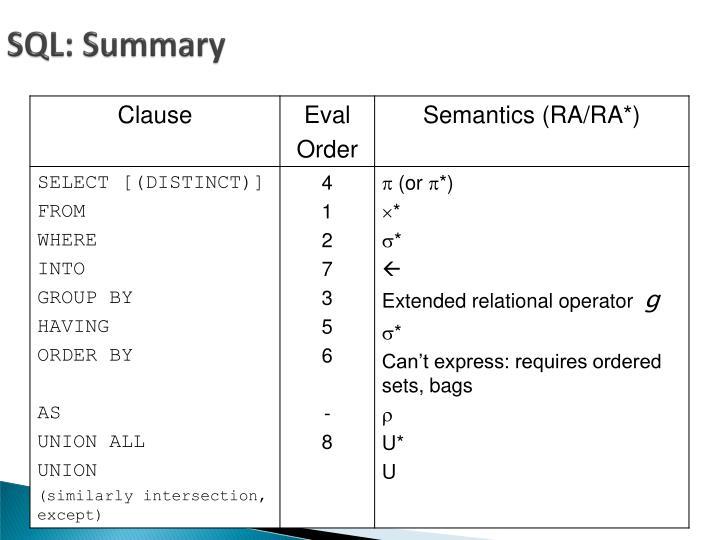 SQL: Summary