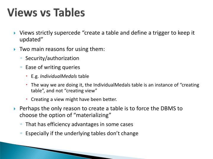 Views vs Tables