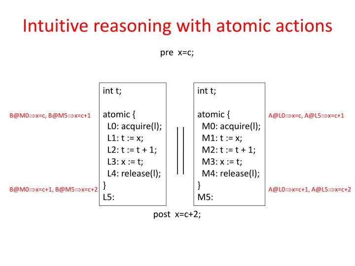 Intuitive reasoning with atomic actions