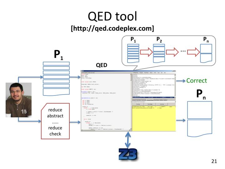 QED tool