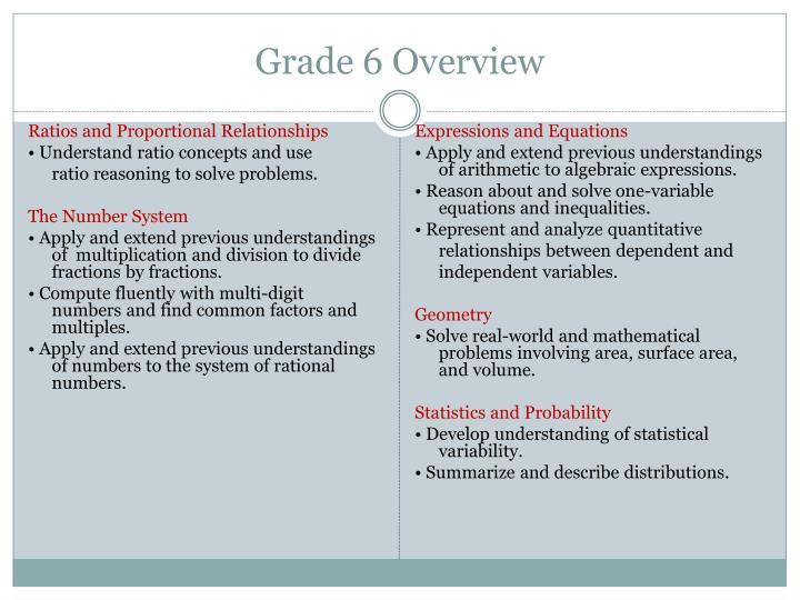 Grade 6 Overview