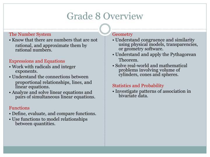 Grade 8 Overview