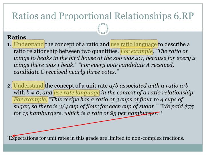 Ratios and Proportional Relationships 6.RP