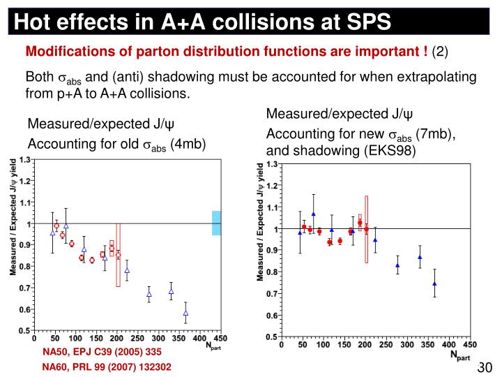 Hot effects in A+A collisions at SPS
