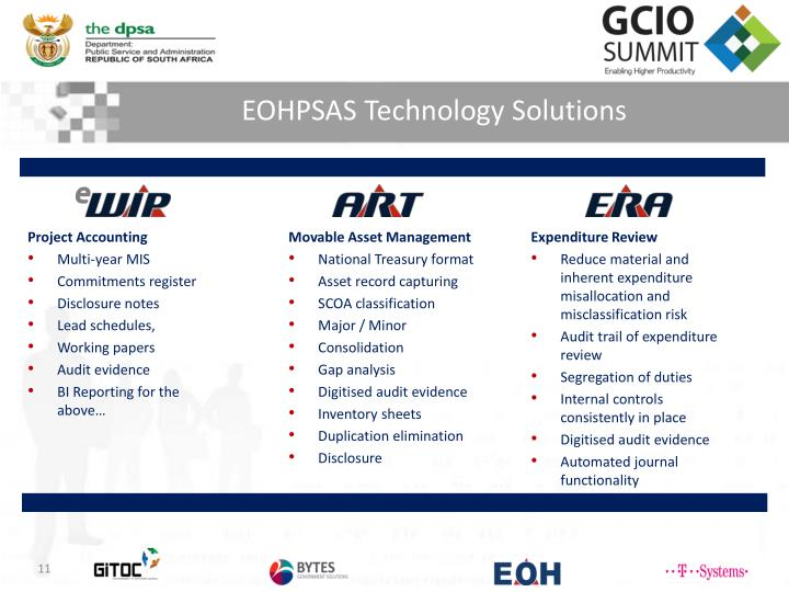 EOHPSAS Technology Solutions
