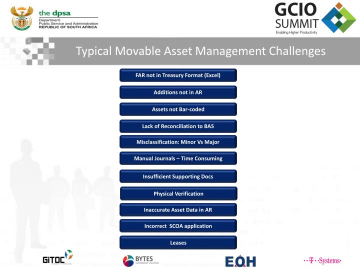 Typical Movable Asset Management Challenges