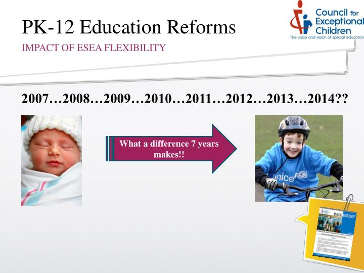 PK-12 Education Reforms