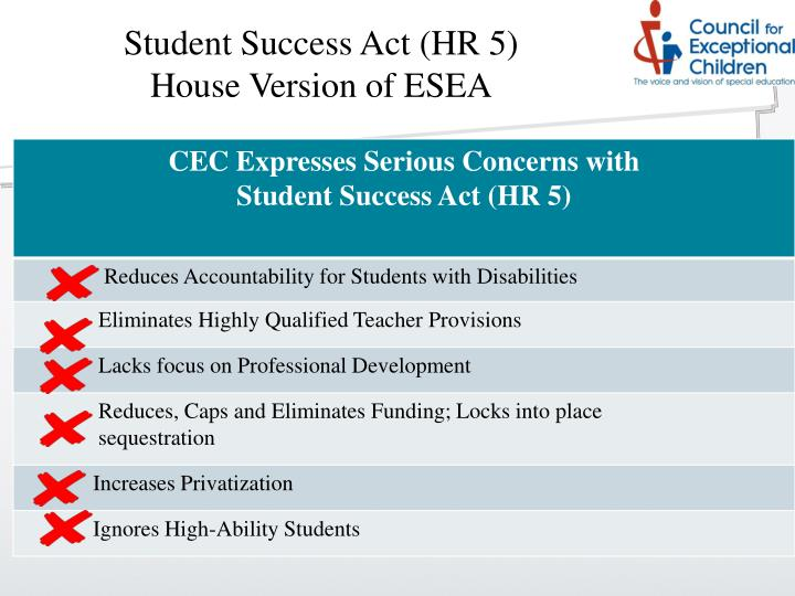 Student Success Act (HR 5)