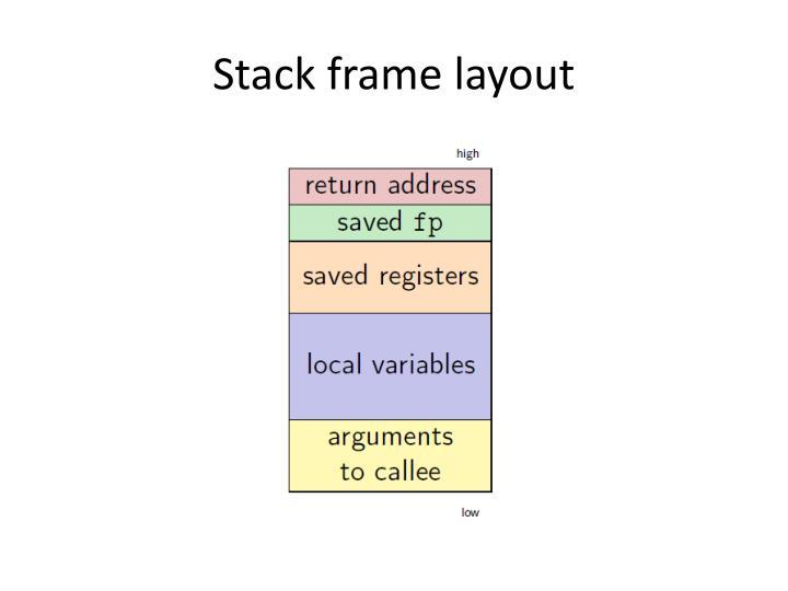 Stack frame layout