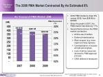 the 2009 pma market contracted by an estimated 8