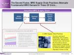 the second factor mro supply chain practices attenuate fundamental mro demand in times of crisis