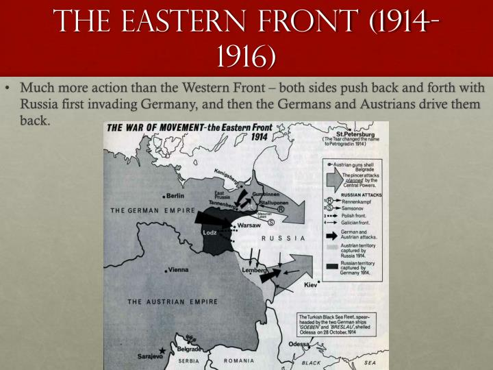 The Eastern Front (1914-1916)
