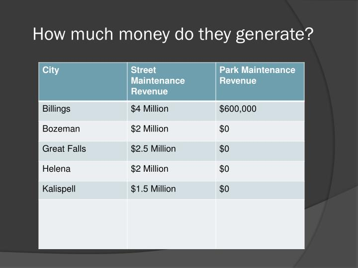 How much money do they generate?