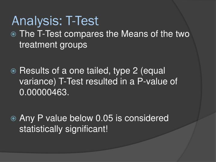 Analysis: T-Test