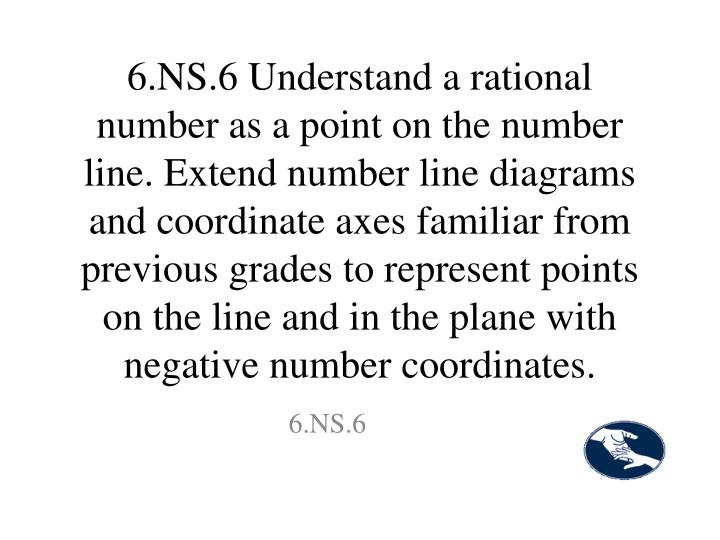 6.NS.6 Understand a rational number as a point on the number line. Extend number line diagrams and coordinate axes familiar from previous grades to represent points on the line and in the plane with negative number coordinates.