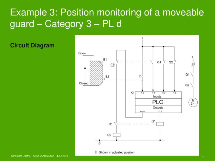 Example 3 position monitoring of a moveable guard category 3 pl d